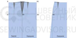 Построение выкройки-основы юбки