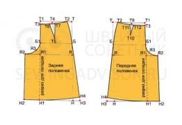 Построение выкройки юбки-брюк