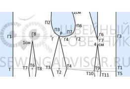 Построение выкройки-основы плечевого изделия приталенного силуэта (вариант 2)