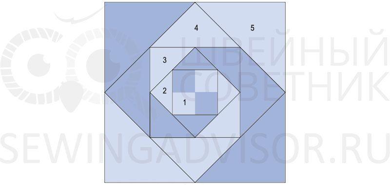Схема выкройки блока