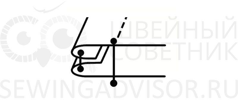 Схема двойного шва