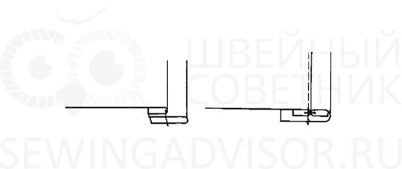 Схематическое изображение швов