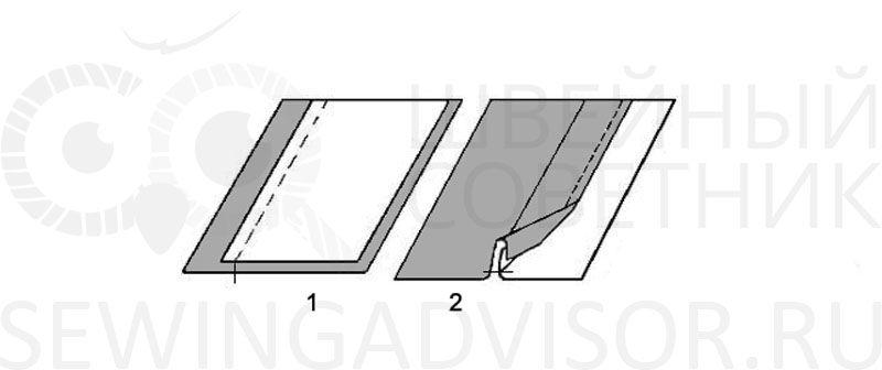 Схема выполнения шва