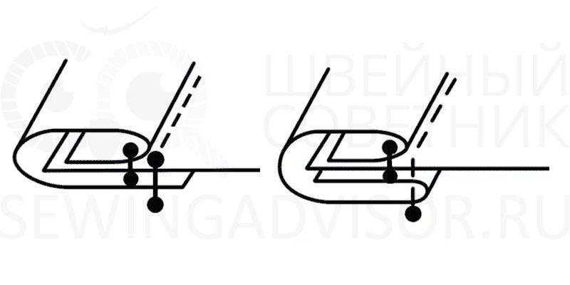 Схема швов