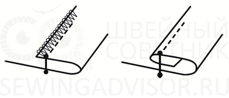 Схема двух вариантов шва
