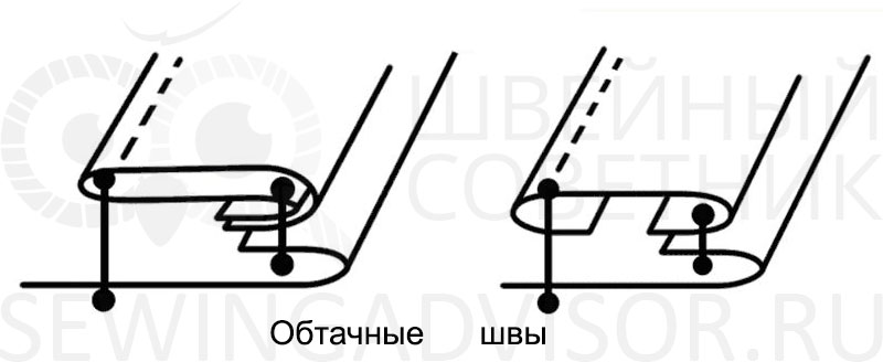 Схемы вариантов