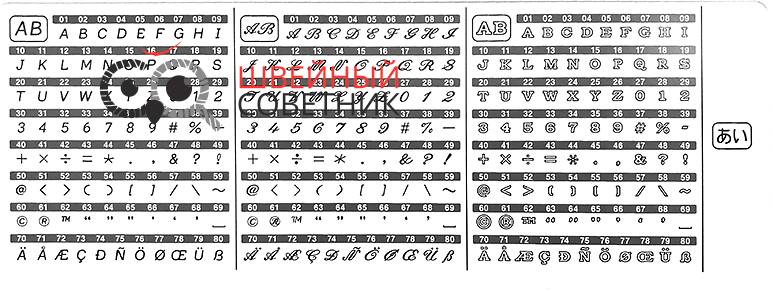 Алфавит Бразер А150