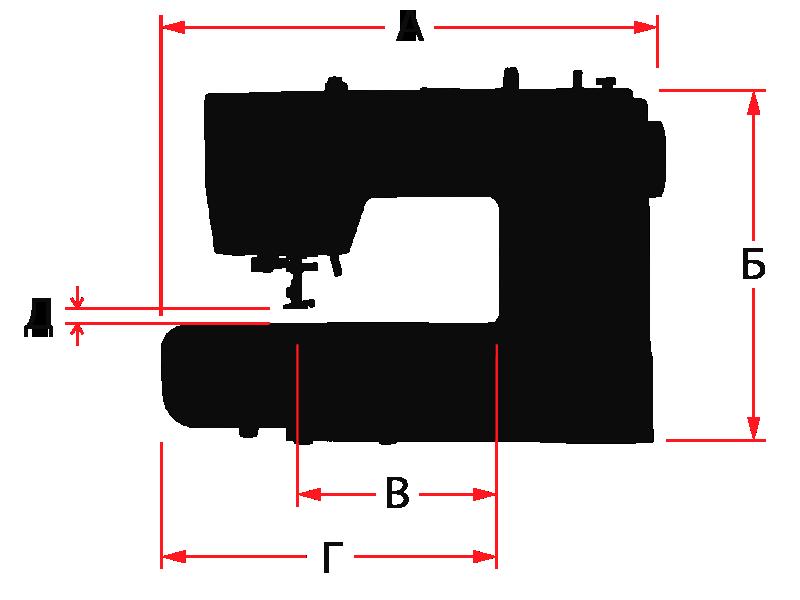 Размеры швейной машинки Тойота Повер Фабрик 17