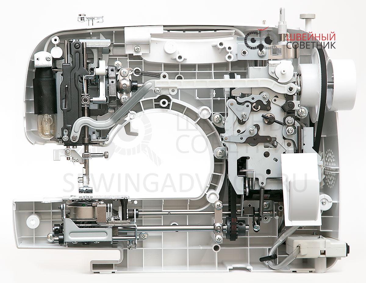 схема швейной иглы 6 класс